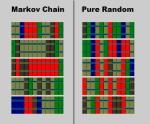 Texture Generation: Markov Chain vs Random
